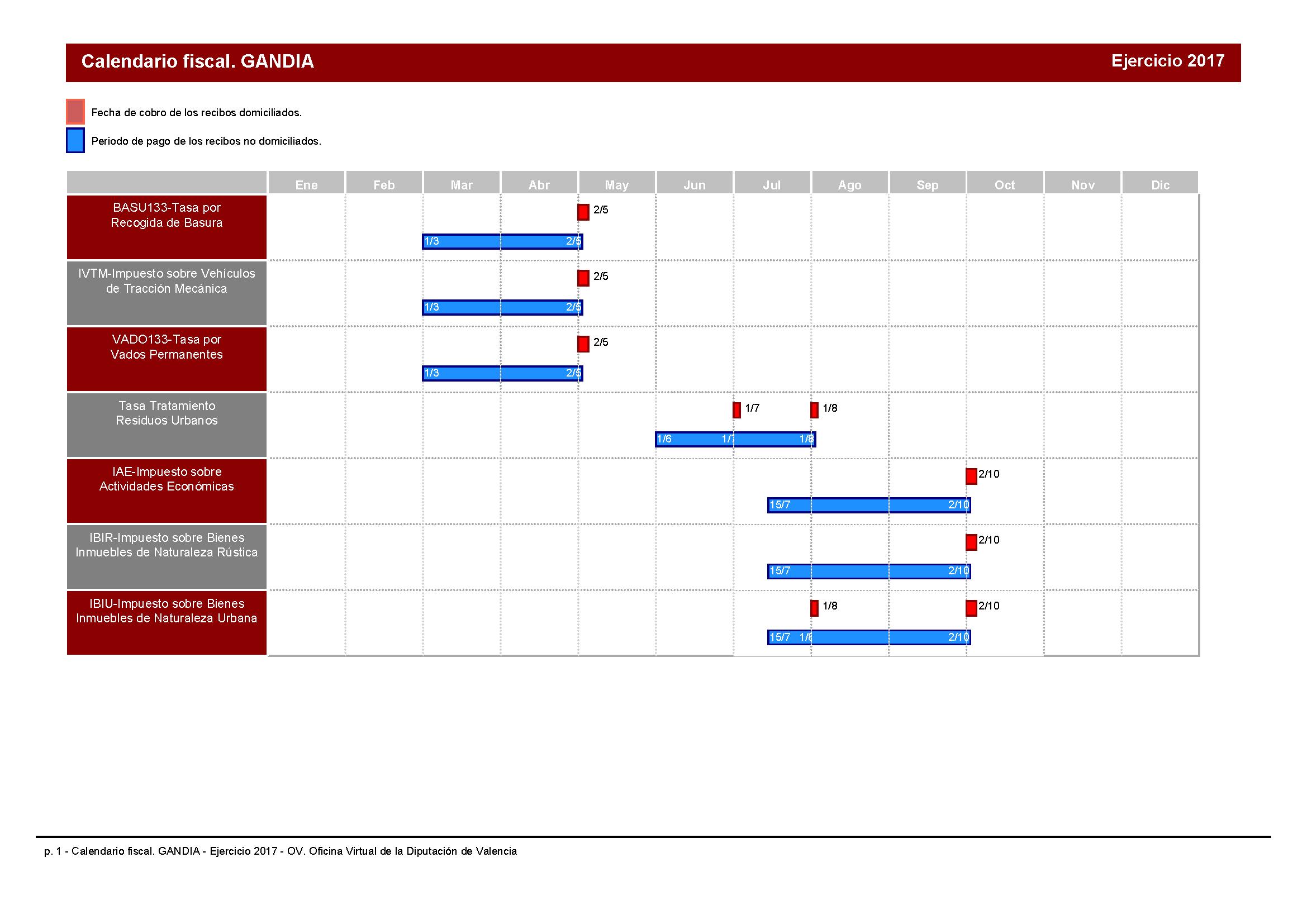Calendario Fiscal.Calendario Del Contribuyente Ayuntamiento De Gandia